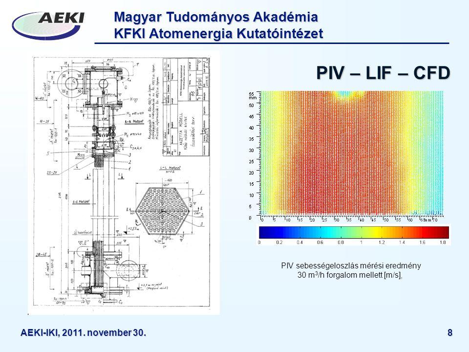 PIV sebességeloszlás mérési eredmény 30 m3/h forgalom mellett [m/s],